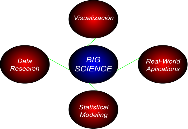 Máster en Big Data y Data Science on line - UNED